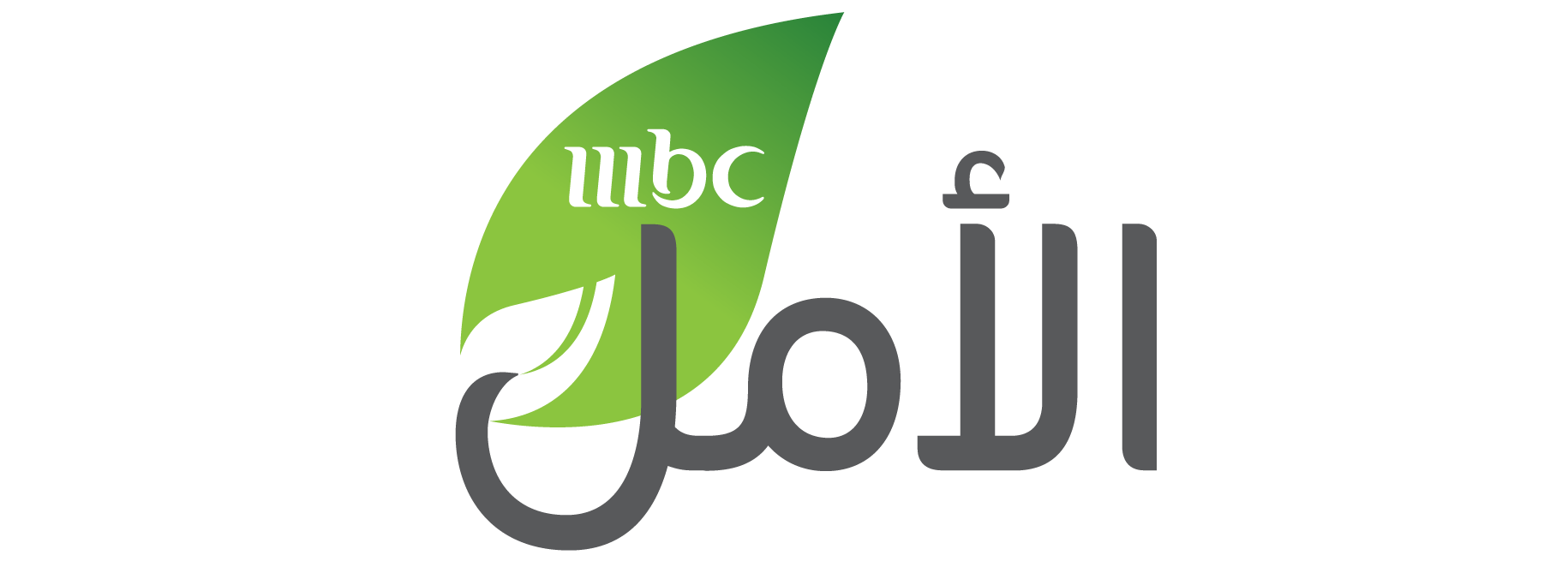 MBC - Potential - Empower Clients