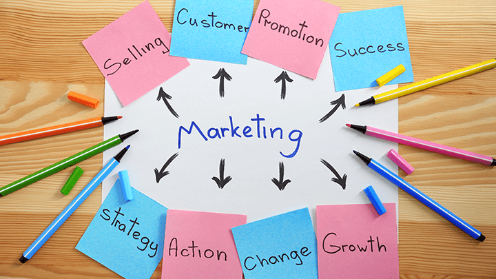 Launching a Marketing Campaign