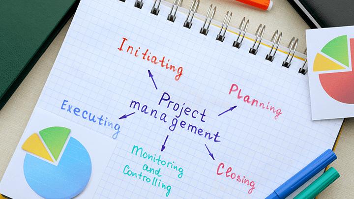 ما يجب إدراجه في خطة المشروع ؟