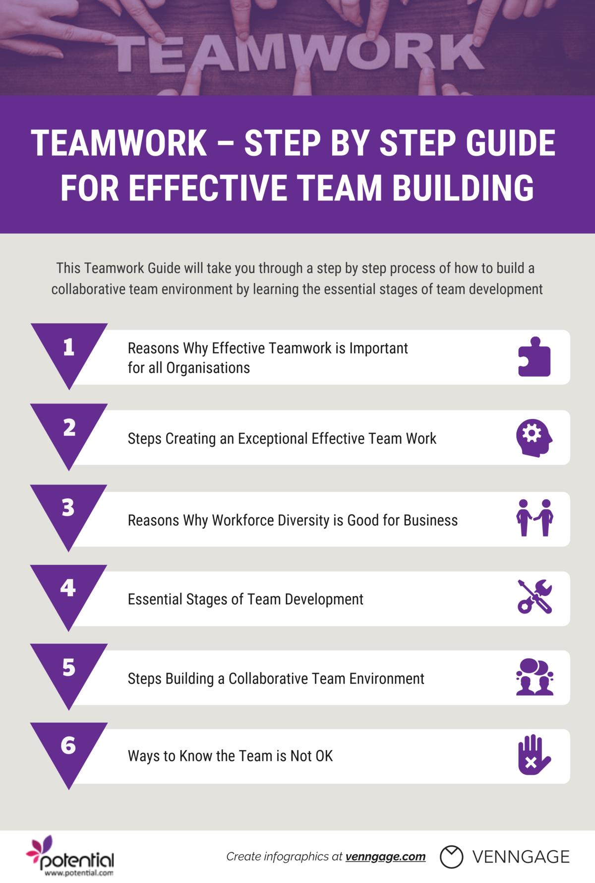 Team work infographic
