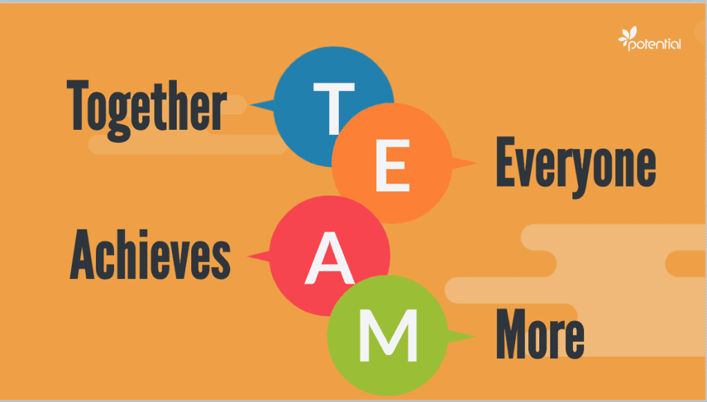 Teamwork – Effective Team Work in the age of Remote Work – Potential.com